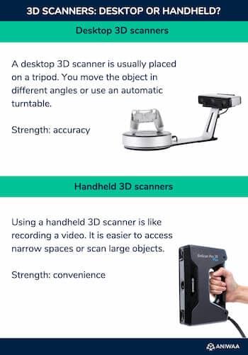Desktop 3D scanner or handheld 3D scanner?
